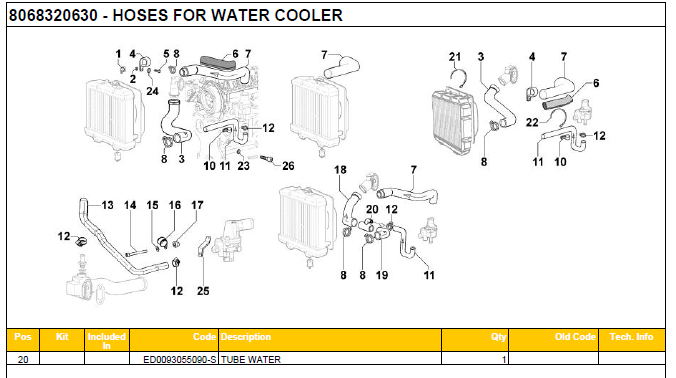 HOSES FOR WATER COOLER